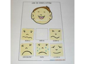 Emoční schéma - kluk