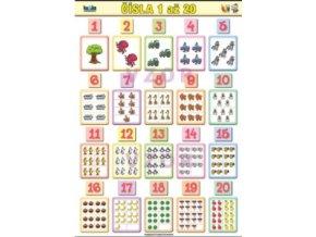 Čísla 1 až 20 A4, Petr Kupka