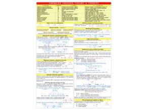 Chemické veličiny, vztahy a výpočty TABULKA