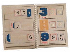 Číslice a počítání