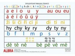 Dyslekticka tabulka