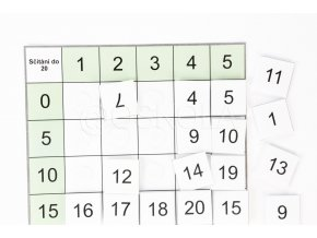 Třídící tabulky - sčítání do 20