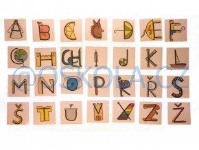 Tvary písmen