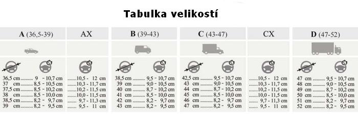 5325v0_potah_volantu_tabulka_1
