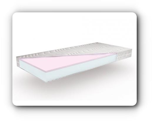 Jak vybrat správnou matraci?