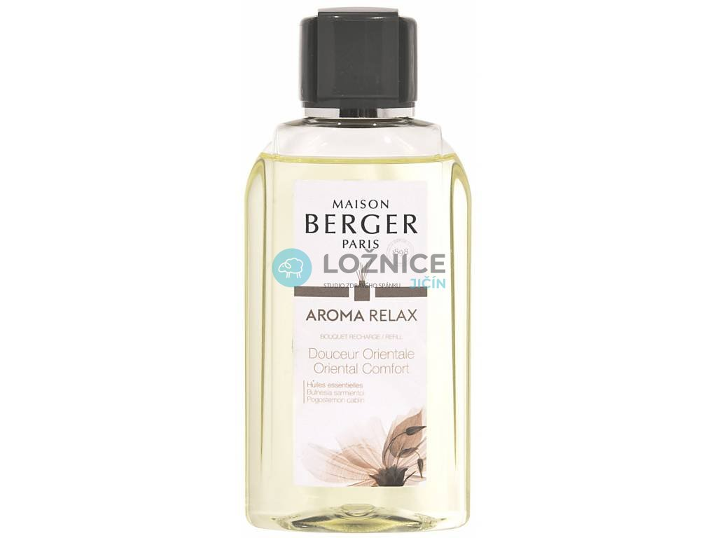 2020 05 05 05 09 34 1024 768 12 1588146808 recharge bouquet aroma relax face