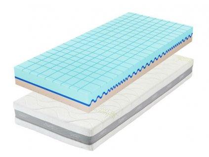 Matrace Tropico Guard Medical Concept