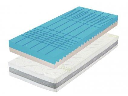 Matrace Tropico Guard Antibacterial 90x200cm