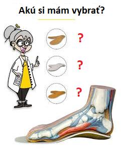 Vložky do obuvi, ale aké???
