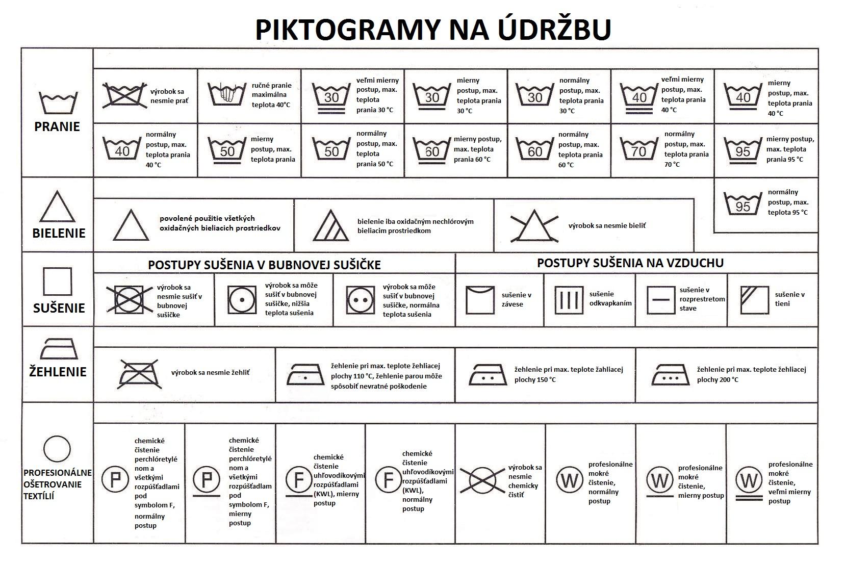 symboly_pro_udrzbu