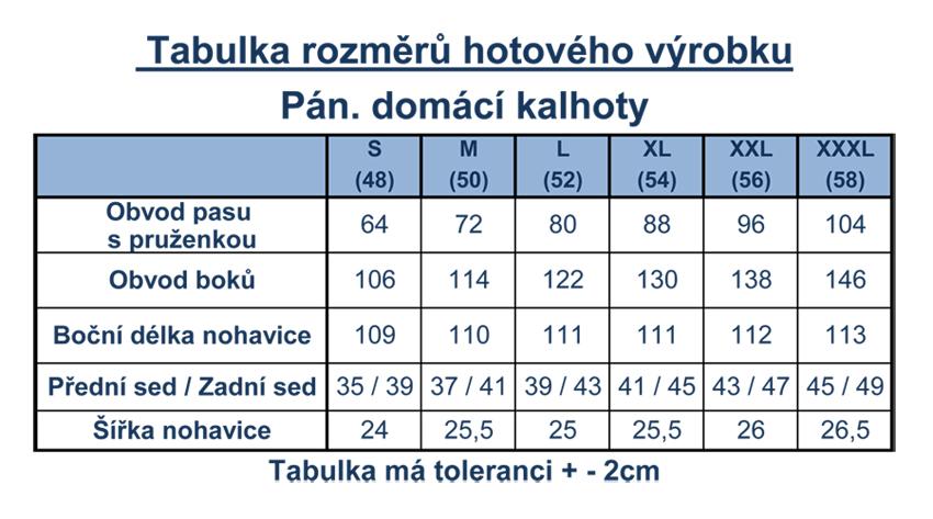 PDK-TOP1