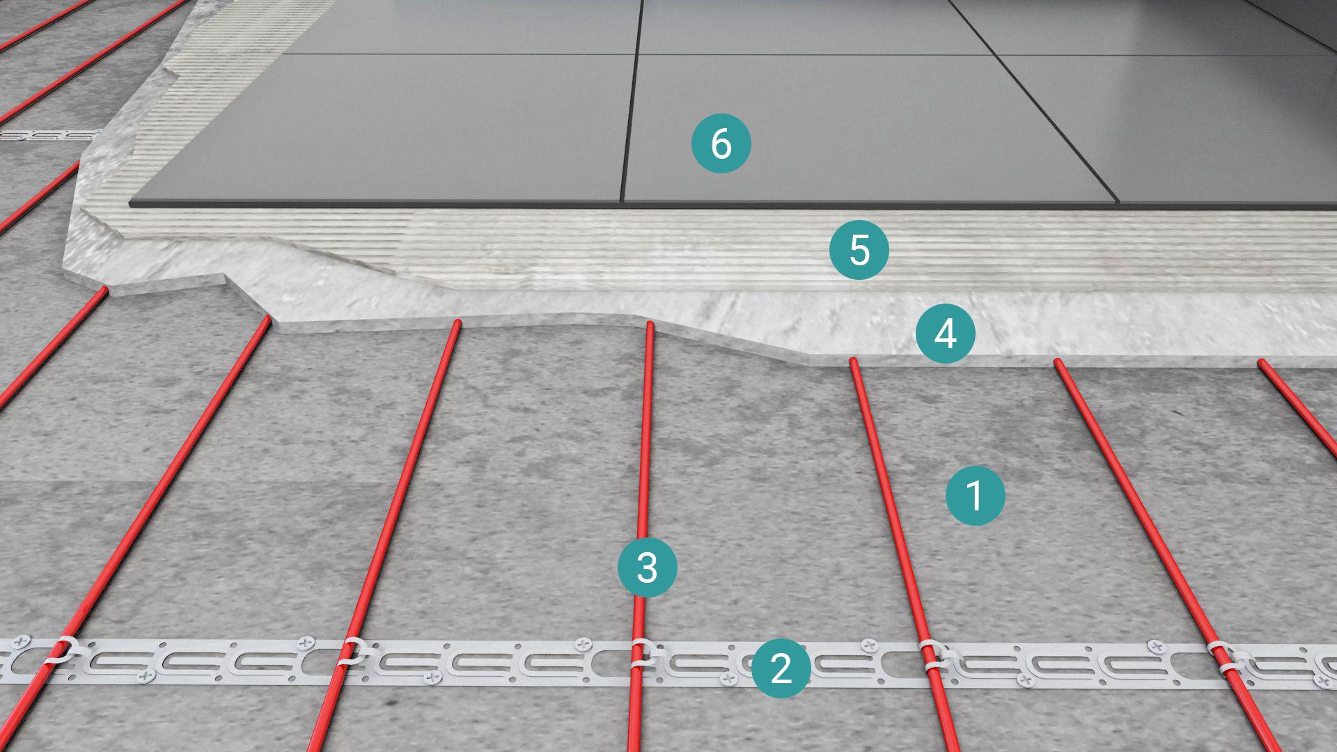 elektricke-podlahove-kurenie--vrstvy-skladba-2