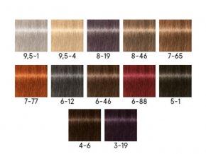 Schwarzkopf Professional Chroma ID Bonding Color Mask barvící maska na vlasy, 500 ml