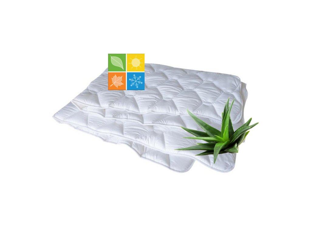 Prošívaná deka Comfort 140x220 - celoroční