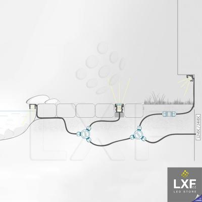 průchodka na kabel KLUS vodotěsná spojka