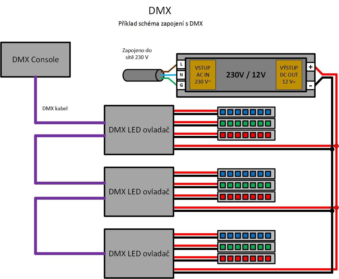 zapojení DMX