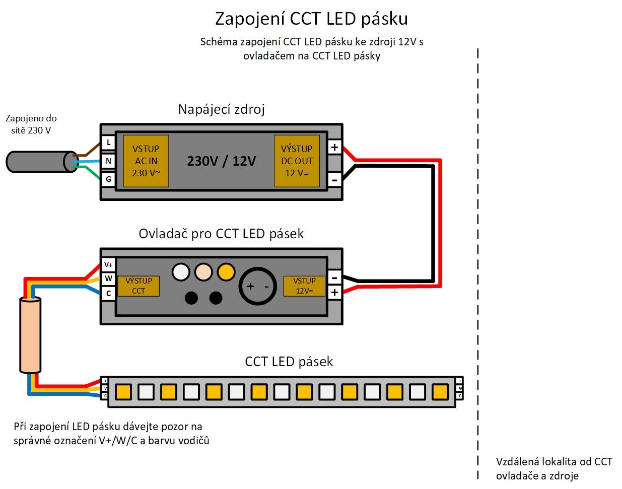 zapojení CCT pásku