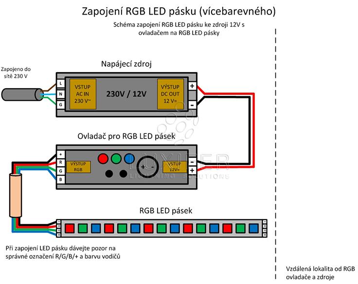 zapojení LED pásku RGB