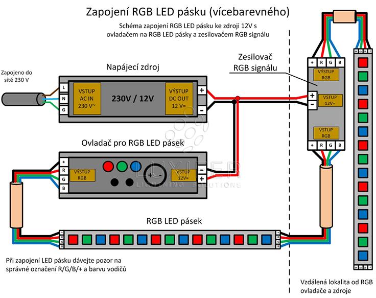 zapojení LED pásku RGB se zesilovačem