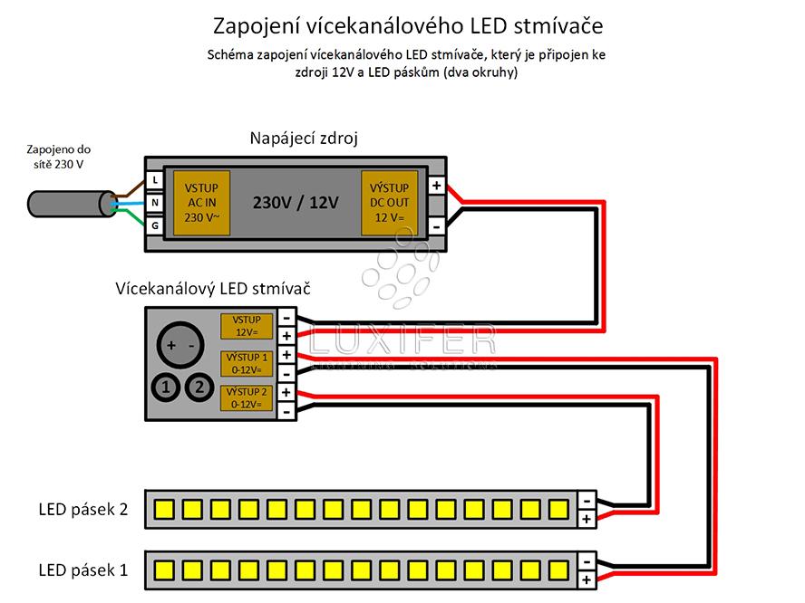 vícekanálový LED stmívač