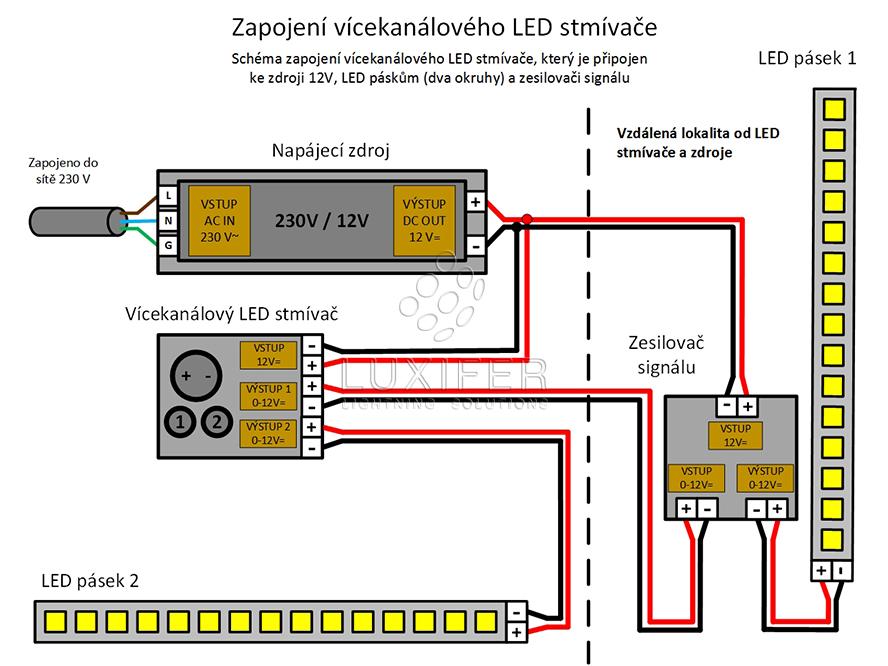 vícekanálový LED stmívač se zesilovačem