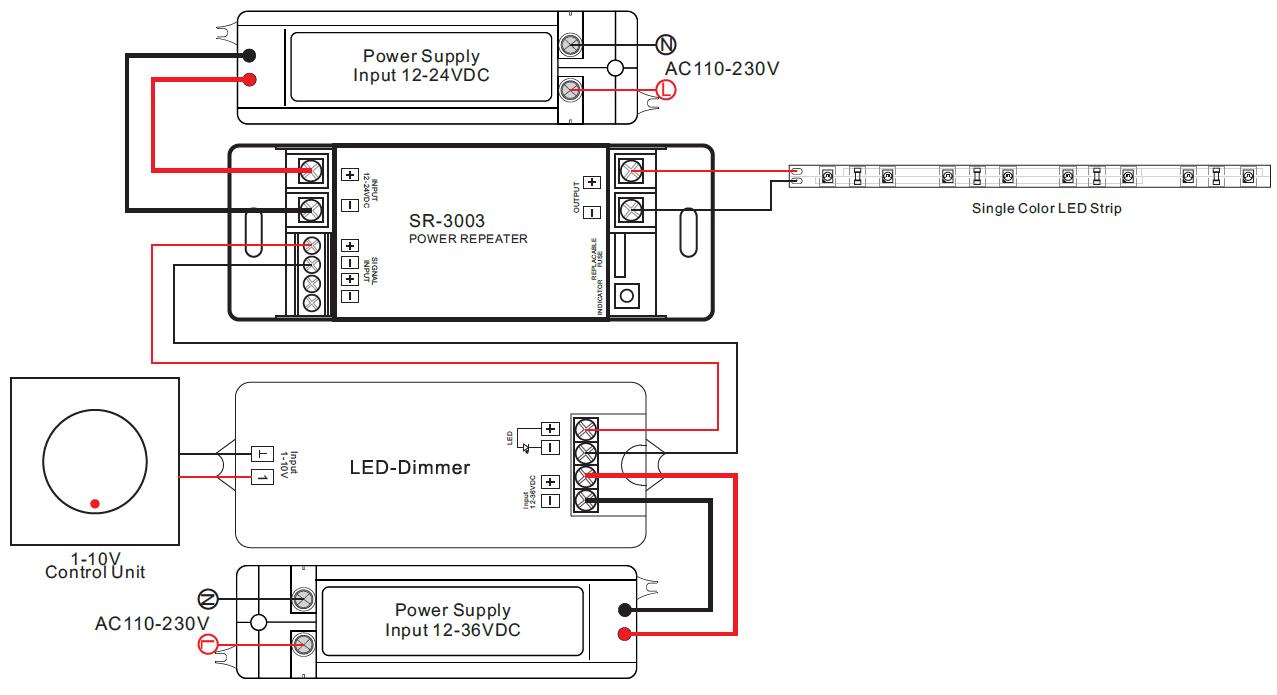 Sunricher jednokanálový zesilovač 1x24A (SR-3003)-Schéma zapojení