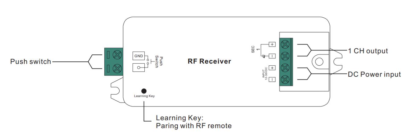 Sunricher RF LED přijímač, 1x8A - DIM10 (SR-1009CS)-Popis svorek