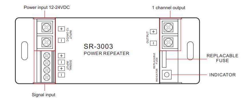 Sunricher jednokanálový zesilovač 1x24A (SR-3003)-Popis svorek