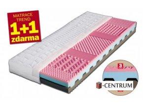 matrace PORTO 1+1 zdarma Vyzkoušejte přímo na prodejně