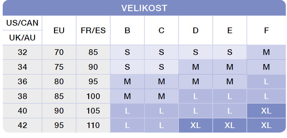 Medela-comfy-kojici-podprsenka-velikostni-tabulka
