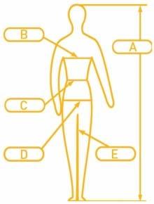 Velikostní tabulky Devold, termoprádlo (funkční prádlo), oblečení, pánské, dámské