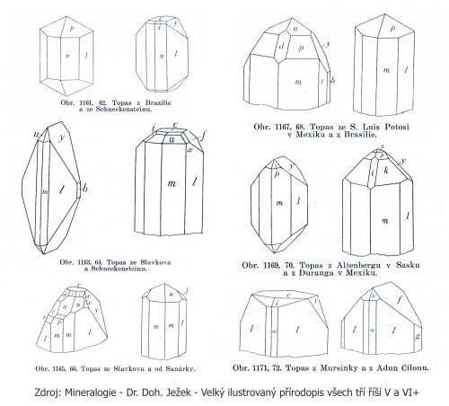 krystalove-tvary-topazu