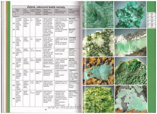 svet-mineralu-jaroslav-bauer-ukazka