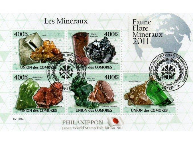 Comoros Minerals (2) - CTO