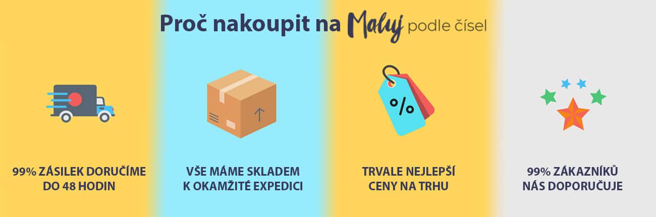 Proč nakoupit na Malujpodlecisel.cz?