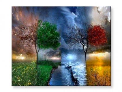 Strom a čtvero ročních dob