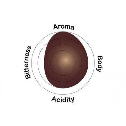 Manaresi Gourmet in Tin