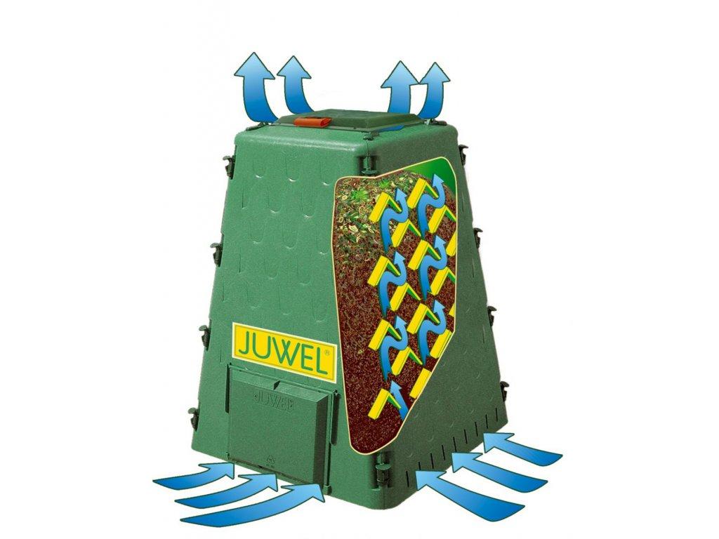 kompostér JUWEL AEROQUICK 420 AKCE  %SLEVA%