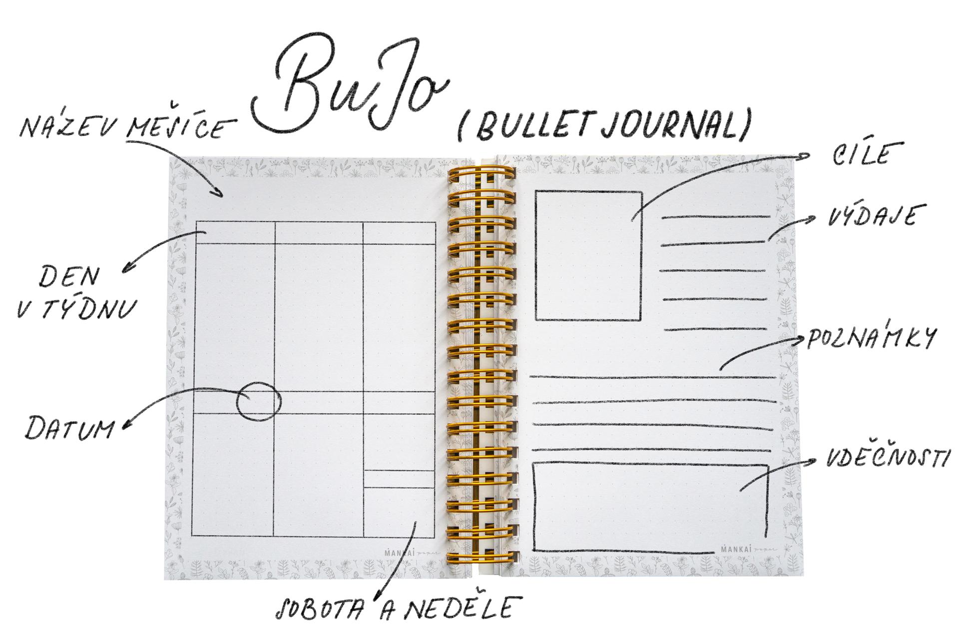 bullet_journal_mankaipapier