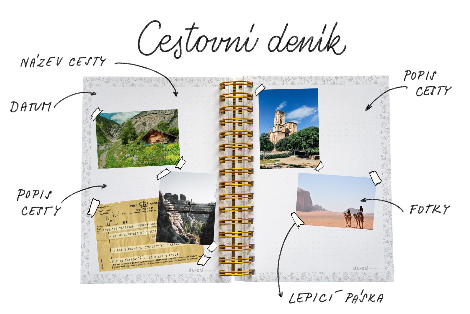 cestovni_denik_mankaipaper