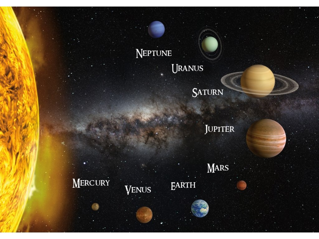 MCP11N SOLAR SYSTEM WITH NAMES