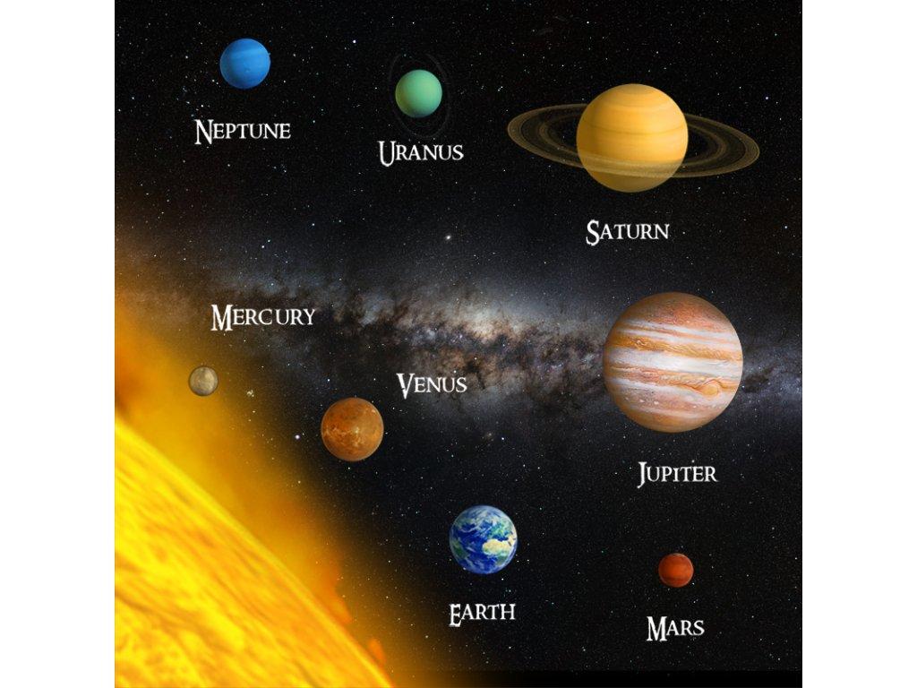 MCG04 SOLAR SYSTEM NEW