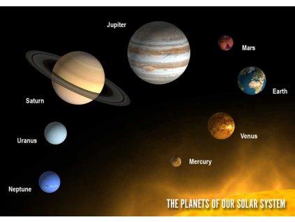 Solar System CARD