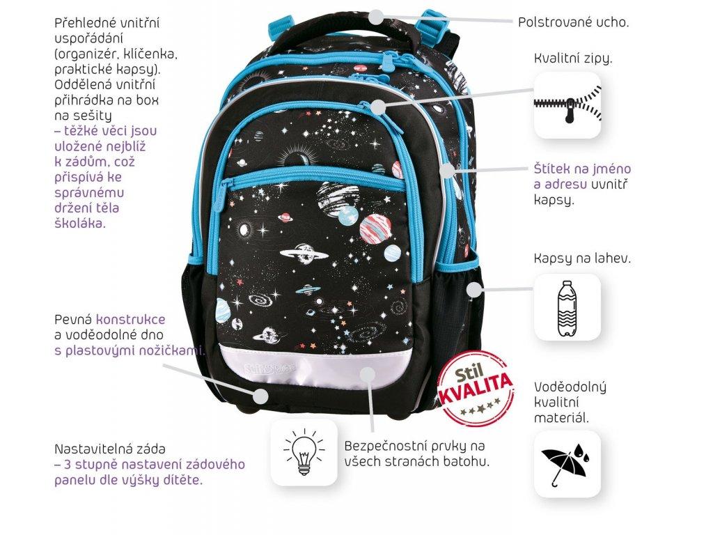 Školní batoh Cosmos vhodný pro 1.– 4. třídu