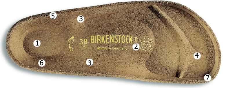 Stélka zdravotní obuvi Birkenstock
