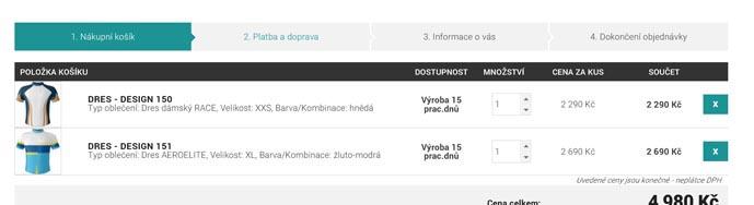 Obr_dresy_kosik