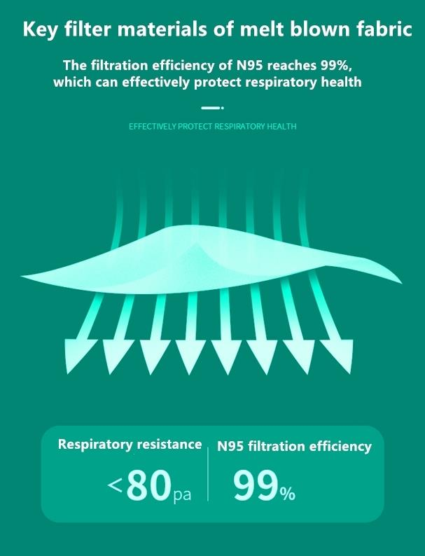 respirator-n95-ffp3-99-proc