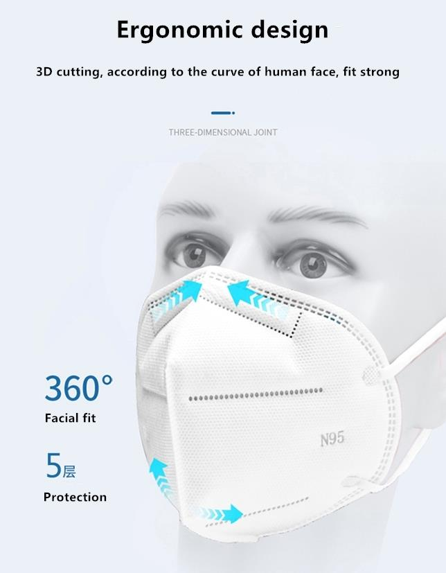 respirator-n95-ffp3-ergonomicky