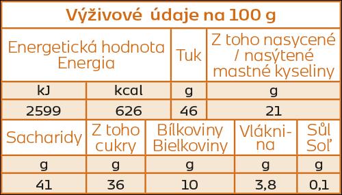 mandle-rooibos_tabulka