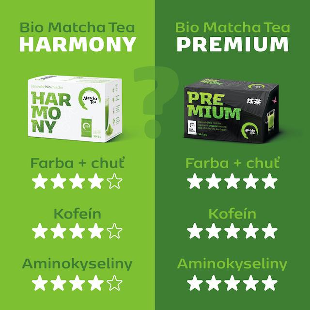 harmony-premium